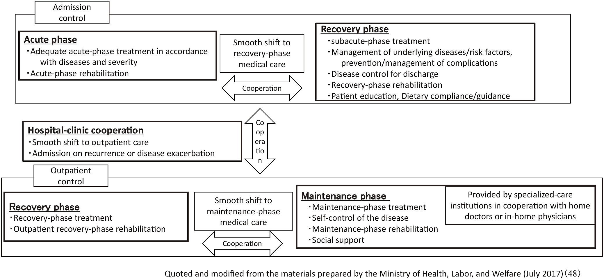"""The Heart Failure """"Pandemic"""" in Japan: Reconstruction of"""